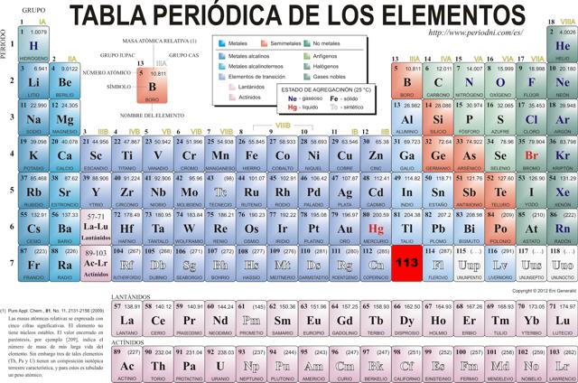 El elemento nmero 113 de la tabla peridica lo descubri japn y el urtaz Choice Image